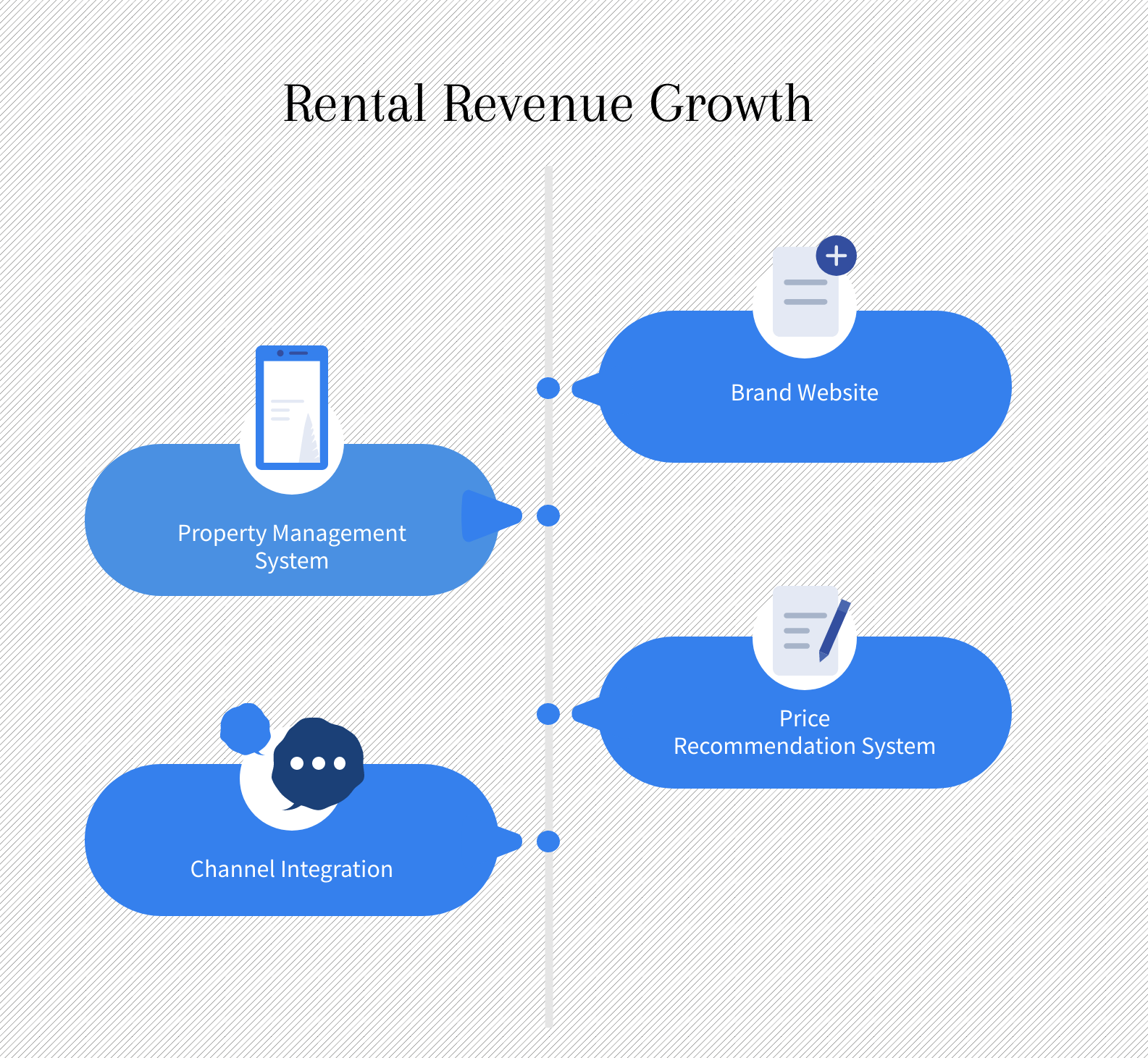 asd - rental income